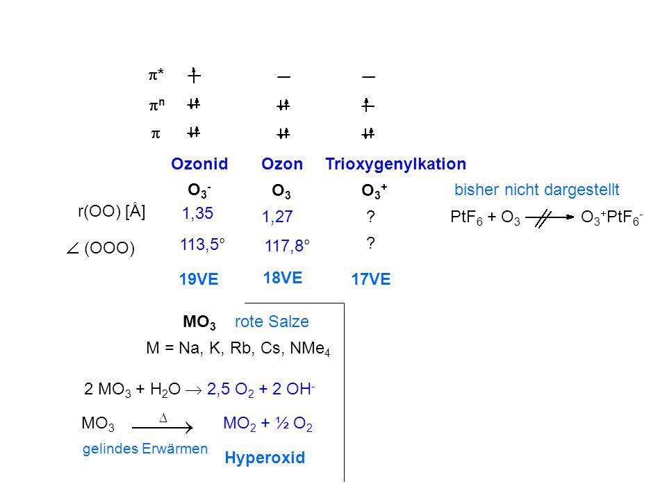 bisher nicht dargestellt r(OO) [Å] 1,35 1,27 PtF6 + O3 O3+PtF6-